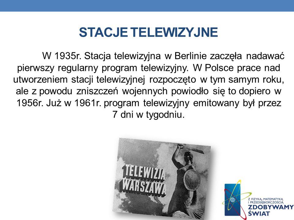 STACJE TELEWIZYJNE W 1935r.