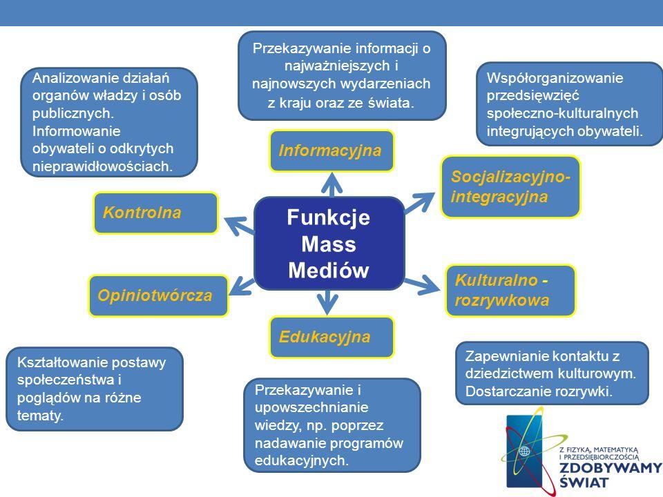 Funkcje Mass Mediów Kontrolna Informacyjna Socjalizacyjno- integracyjna Opiniotwórcza Edukacyjna Kulturalno - rozrywkowa Kształtowanie postawy społeczeństwa i poglądów na różne tematy.