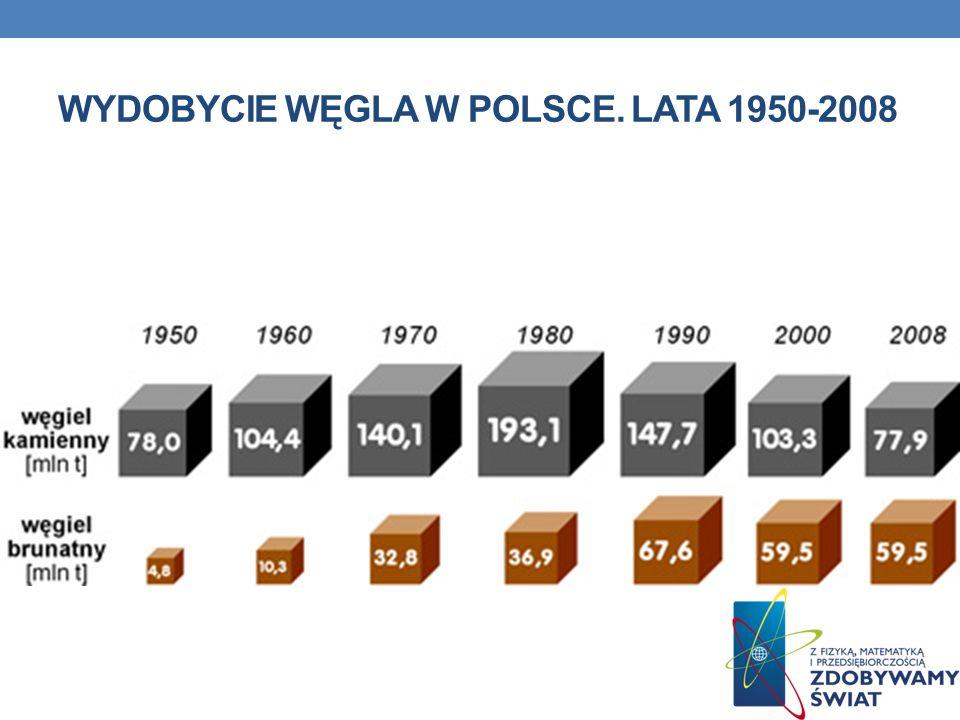 WYDOBYCIE WĘGLA W POLSCE. LATA 1950-2008