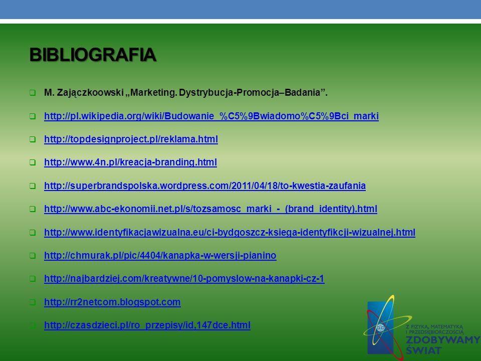 BIBLIOGRAFIA M. Zajączkoowski Marketing. Dystrybucja-Promocja–Badania. http://pl.wikipedia.org/wiki/Budowanie_%C5%9Bwiadomo%C5%9Bci_marki http://topde