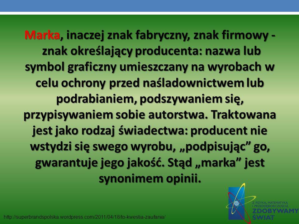 http://czasdzieci.pl/ro_przepisy/id,147dce.html http://najbardziej.com/kreatywne/10-pomyslow-na-kanapki-cz-1/