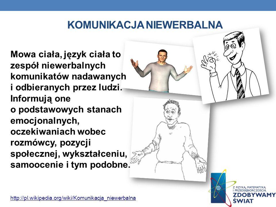 KOMUNIKACJA NIEWERBALNA Mowa ciała, język ciała to zespół niewerbalnych komunikatów nadawanych i odbieranych przez ludzi. Informują one o podstawowych