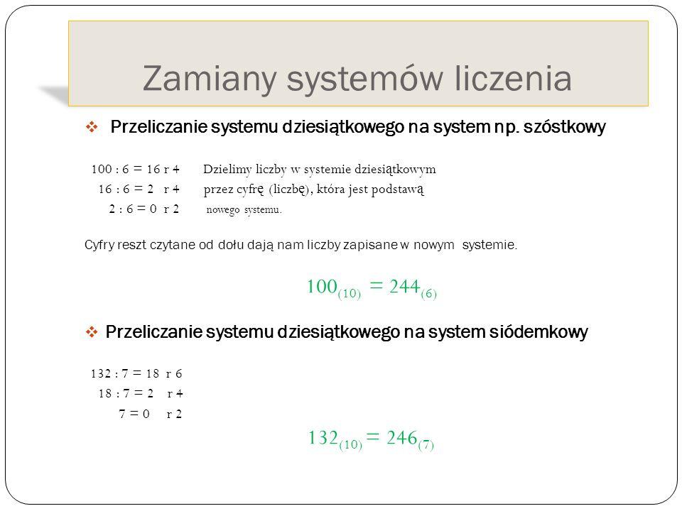 Zamiany systemów liczenia Przeliczanie systemu dziesiątkowego na system np. szóstkowy 100 : 6 = 16 r 4 Dzielimy liczby w systemie dziesi ą tkowym 16 :