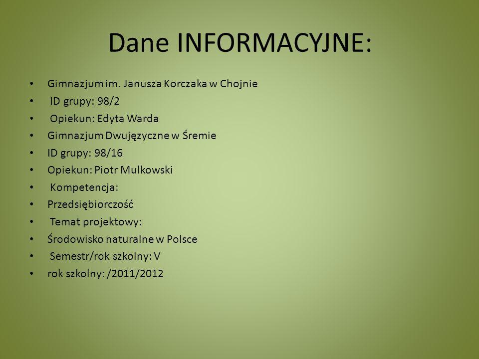 Dane INFORMACYJNE: Gimnazjum im.