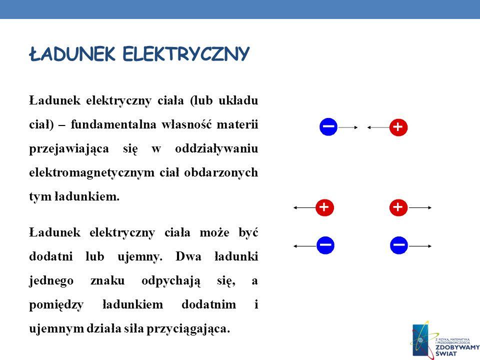 ŁADUNEK ELEKTRYCZNY Ładunek elektryczny ciała (lub układu ciał) – fundamentalna własność materii przejawiająca się w oddziaływaniu elektromagnetycznym