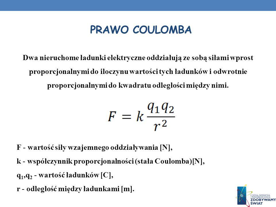 PRAWO COULOMBA Dwa nieruchome ładunki elektryczne oddziałują ze sobą siłami wprost proporcjonalnymi do iloczynu wartości tych ładunków i odwrotnie pro