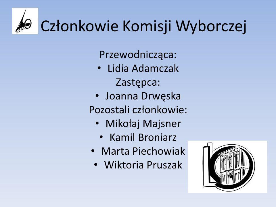 Członkowie Komisji Wyborczej Przewodnicząca: Lidia Adamczak Zastępca: Joanna Drwęska Pozostali członkowie: Mikołaj Majsner Kamil Broniarz Marta Piecho