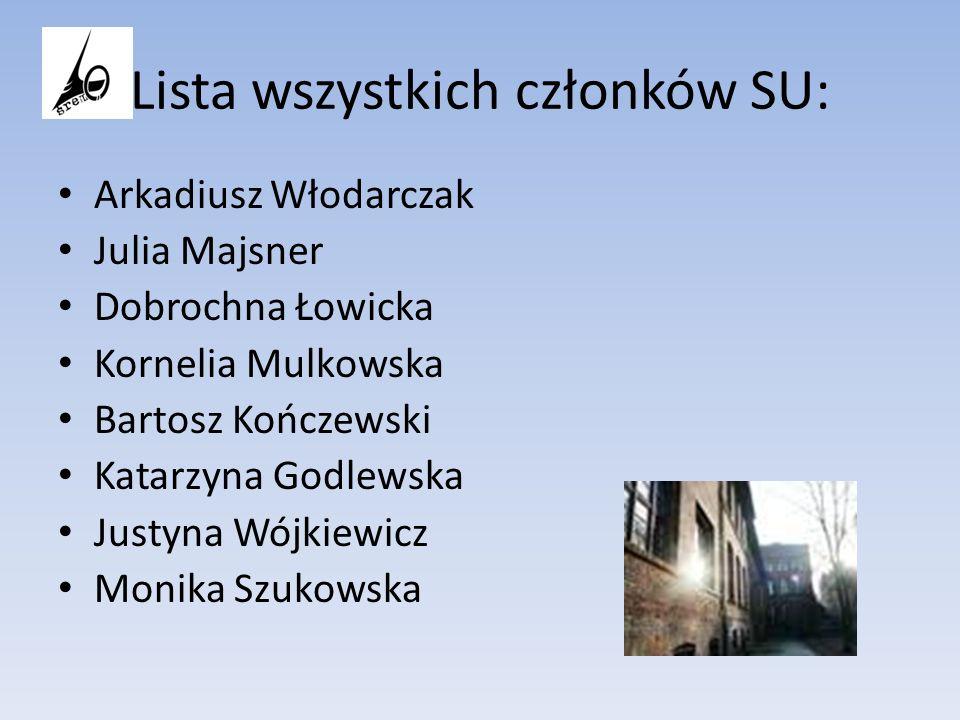 Lista wszystkich członków SU: Arkadiusz Włodarczak Julia Majsner Dobrochna Łowicka Kornelia Mulkowska Bartosz Kończewski Katarzyna Godlewska Justyna W