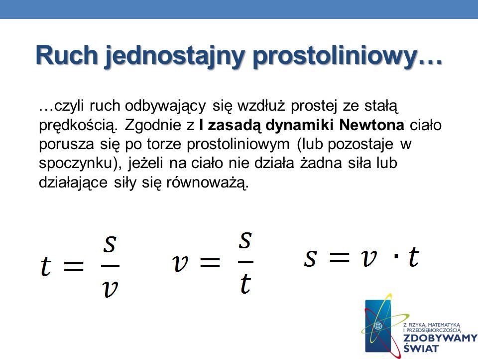 Ruch jednostajny prostoliniowy… …czyli ruch odbywający się wzdłuż prostej ze stałą prędkością. Zgodnie z I zasadą dynamiki Newtona ciało porusza się p