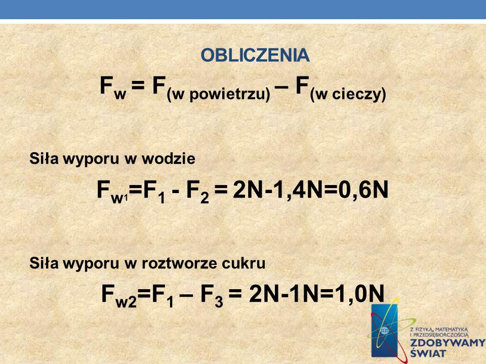 OBLICZENIA F w = F (w powietrzu) – F (w cieczy) Siła wyporu w wodzie F w 1 =F 1 - F 2 = 2N-1,4N=0,6N Siła wyporu w roztworze cukru F w2 =F 1 – F 3 = 2