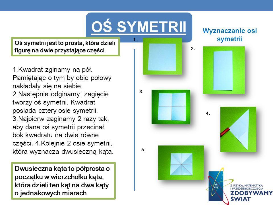 OŚ SYMETRII Oś symetrii jest to prosta, która dzieli figurę na dwie przystające części. Wyznaczanie osi symetrii 1.Kwadrat zginamy na pół. Pamiętając