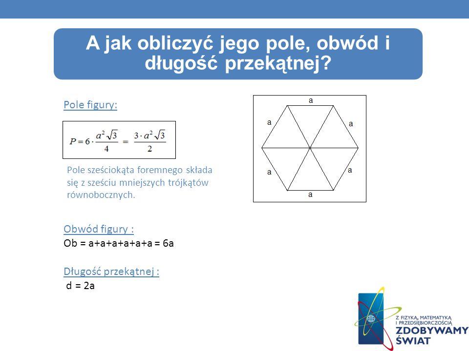 A jak obliczyć jego pole, obwód i długość przekątnej? Pole figury: Pole sześciokąta foremnego składa się z sześciu mniejszych trójkątów równobocznych.