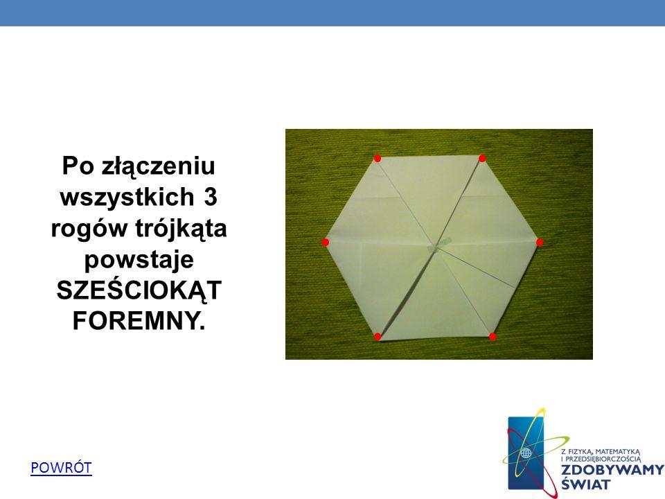 Po złączeniu wszystkich 3 rogów trójkąta powstaje SZEŚCIOKĄT FOREMNY. POWRÓT