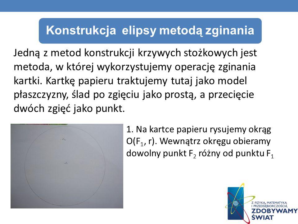 Konstrukcja elipsy metodą zginania Jedną z metod konstrukcji krzywych stożkowych jest metoda, w której wykorzystujemy operację zginania kartki. Kartkę