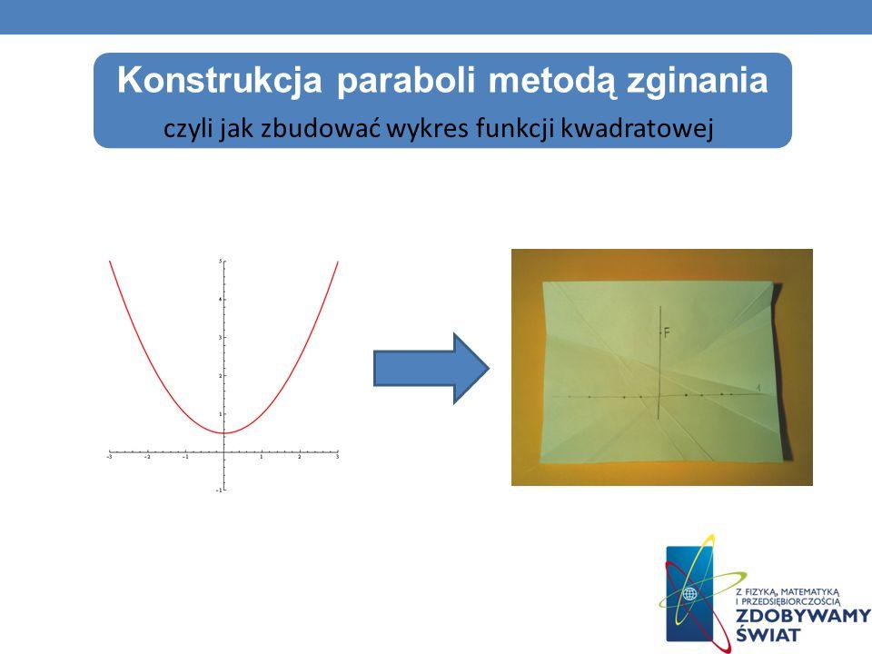 Konstrukcja paraboli metodą zginania czyli jak zbudować wykres funkcji kwadratowej