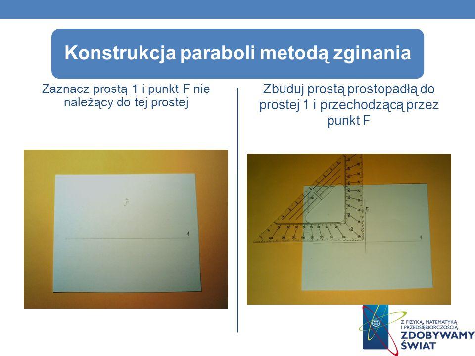Konstrukcja paraboli metodą zginania Zaznacz prostą 1 i punkt F nie należący do tej prostej Zbuduj prostą prostopadłą do prostej 1 i przechodzącą prze