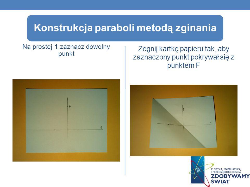 Na prostej 1 zaznacz dowolny punkt Zegnij kartkę papieru tak, aby zaznaczony punkt pokrywał się z punktem F Konstrukcja paraboli metodą zginania