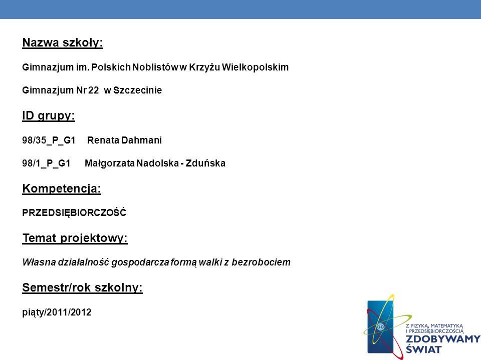 Nazwa szkoły: Gimnazjum im. Polskich Noblistów w Krzyżu Wielkopolskim Gimnazjum Nr 22 w Szczecinie ID grupy: 98/35_P_G1 Renata Dahmani 98/1_P_G1 Małgo