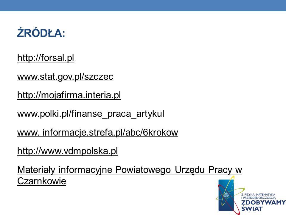 ŹRÓDŁA: http://forsal.pl www.stat.gov.pl/szczec http://mojafirma.interia.pl www.polki.pl/finanse_praca_artykul www. informacje.strefa.pl/abc/6krokow h