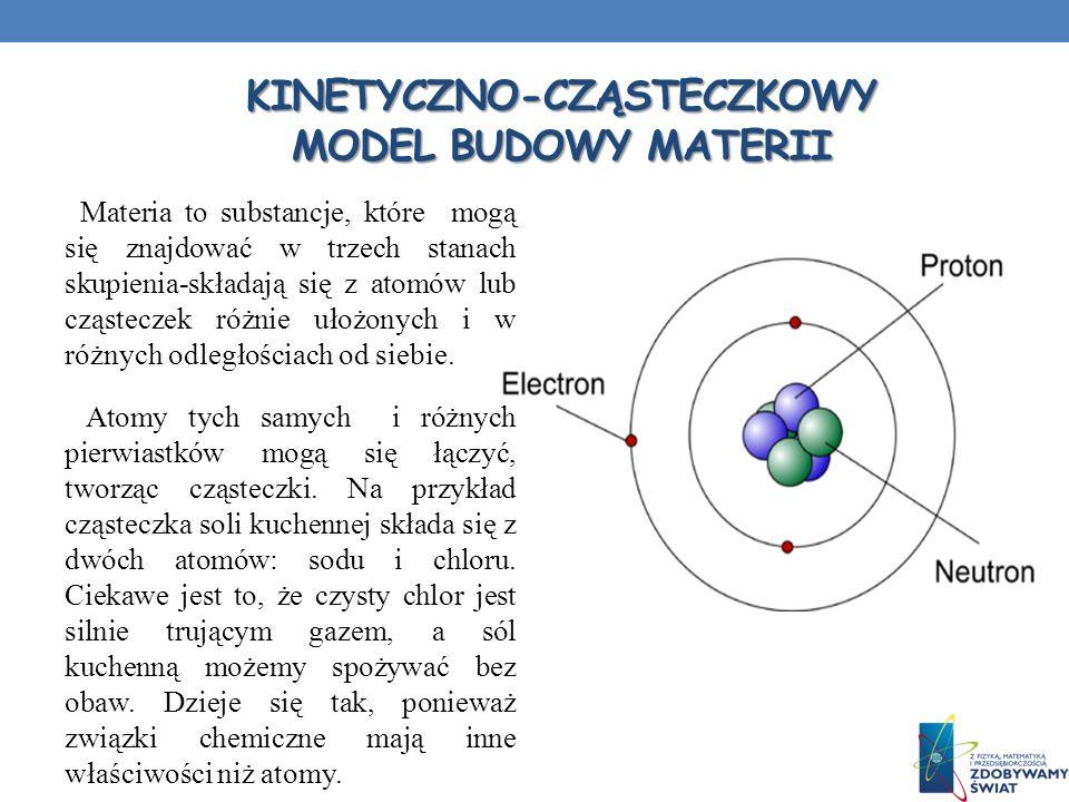 KINETYCZNO-CZĄSTECZKOWY MODEL BUDOWY MATERII Materia to substancje, które mogą się znajdować w trzech stanach skupienia-składają się z atomów lub cząs