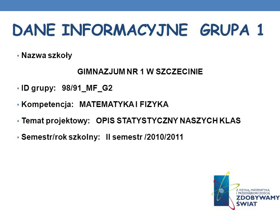 DANE INFORMACYJNE GRUPA 1 Nazwa szkoły GIMNAZJUM NR 1 W SZCZECINIE ID grupy: 98/91_MF_G2 Kompetencja: MATEMATYKA I FIZYKA Temat projektowy: OPIS STATYSTYCZNY NASZYCH KLAS Semestr/rok szkolny: II semestr /2010/2011