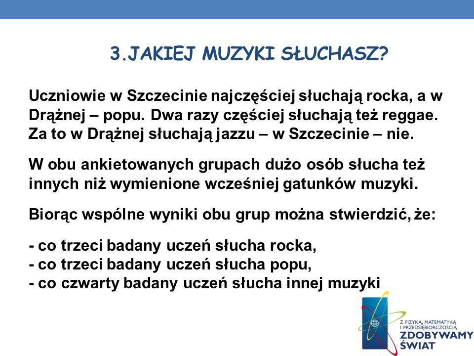 Uczniowie w Szczecinie najczęściej słuchają rocka, a w Drążnej – popu. Dwa razy częściej słuchają też reggae. Za to w Drążnej słuchają jazzu – w Szcze