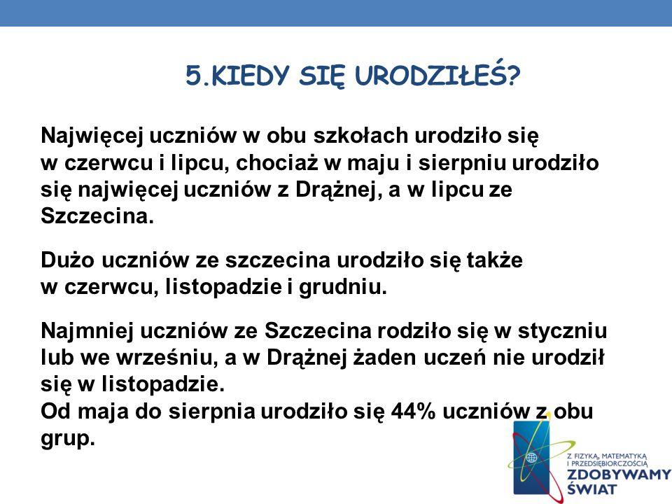 Najwięcej uczniów w obu szkołach urodziło się w czerwcu i lipcu, chociaż w maju i sierpniu urodziło się najwięcej uczniów z Drążnej, a w lipcu ze Szczecina.