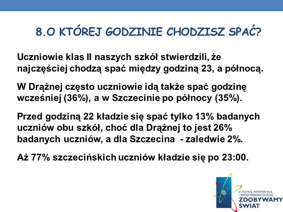 Uczniowie klas II naszych szkół stwierdzili, że najczęściej chodzą spać między godziną 23, a północą.