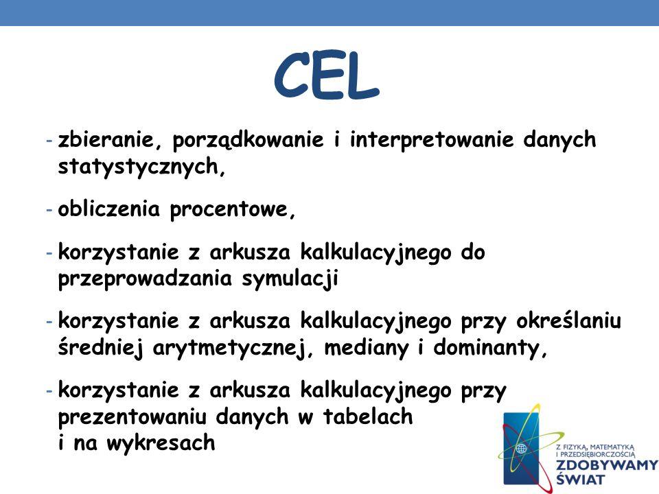 CEL - zbieranie, porządkowanie i interpretowanie danych statystycznych, - obliczenia procentowe, - korzystanie z arkusza kalkulacyjnego do przeprowadz