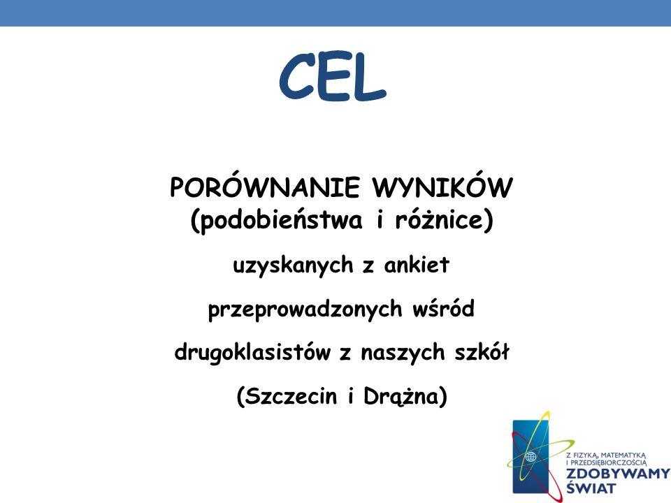 CEL PORÓWNANIE WYNIKÓW (podobieństwa i różnice) uzyskanych z ankiet przeprowadzonych wśród drugoklasistów z naszych szkół (Szczecin i Drążna)