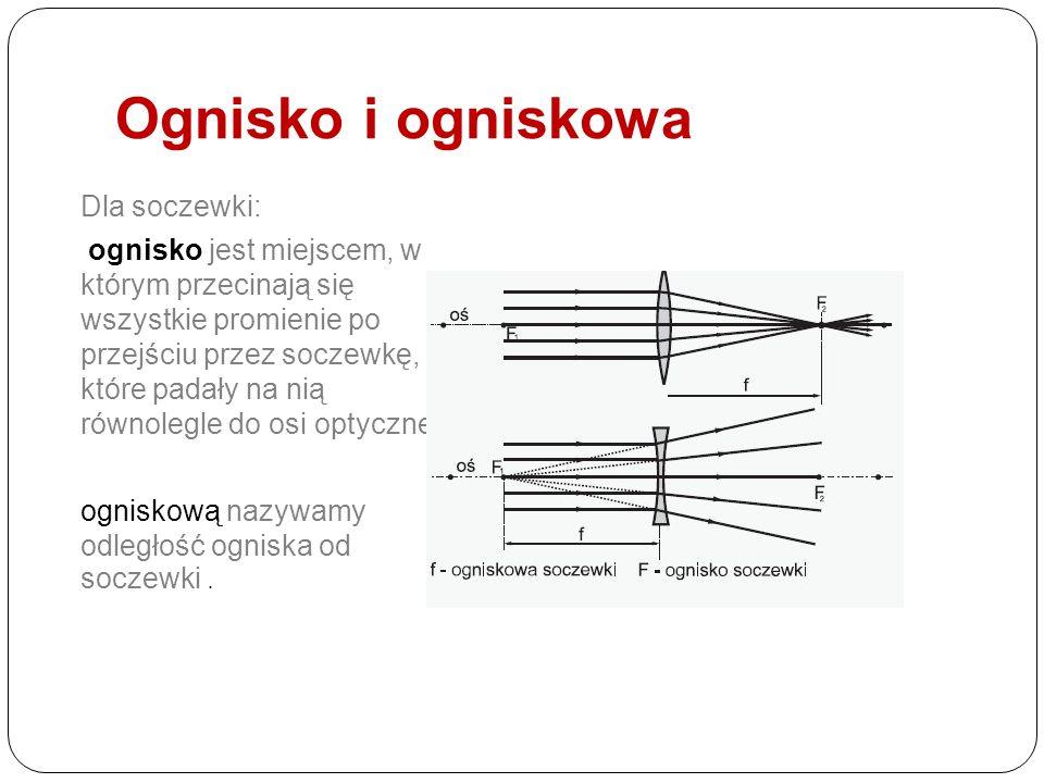 Soczewki Soczewka to bryła przezroczystego materiału ograniczona powierzchniami kulistymi, parabolicznymi lub walcowymi, mająca inny współczynnik zała
