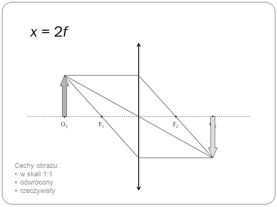 x > 2f F2F2 O2O2 O1O1 F1F1 Cechy obrazu: pomniejszony odwrócony rzeczywisty