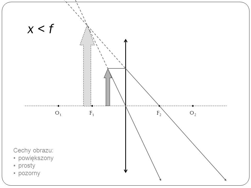 x = 2f F2F2 O2O2 O1O1 F1F1 Cechy obrazu: w skali 1:1 odwrócony rzeczywisty
