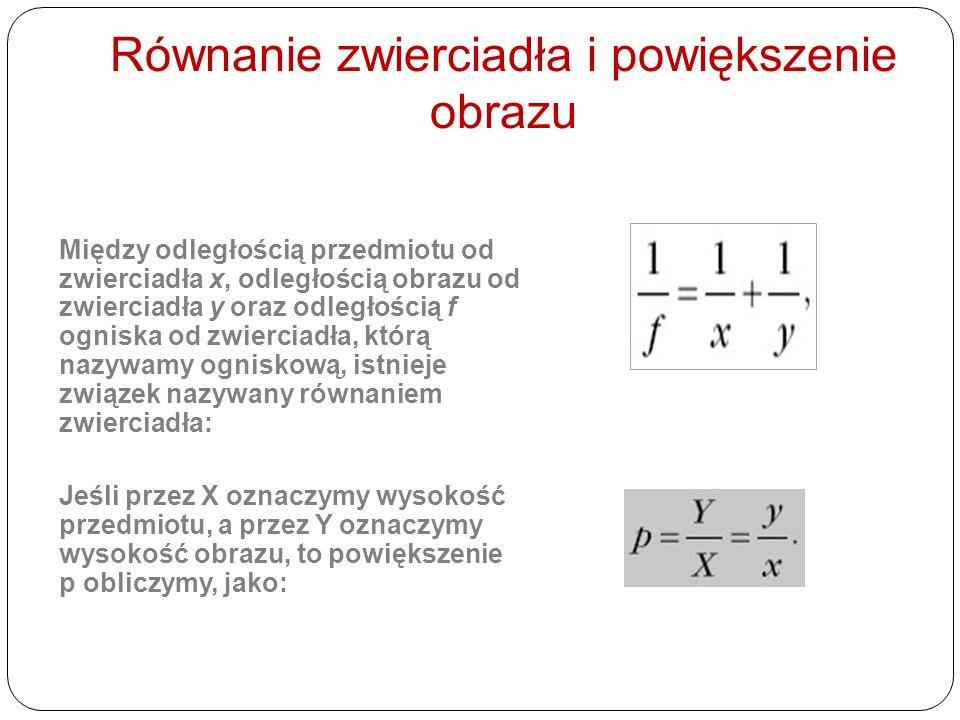 x – dowolne F2F2 O2O2 O1O1 F1F1 Cechy obrazu: pomniejszony prosty pozorny