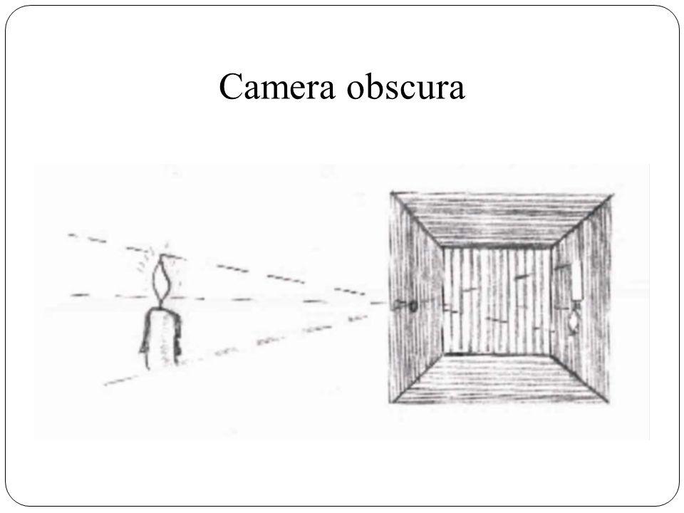 Ciemnia optyczna – ciąg dalszy Na jednej ze ścian sześcianu (leżącej naprzeciw ściany wykonanej z pergaminu) znajdujemy punkt przecięcia się przekątny