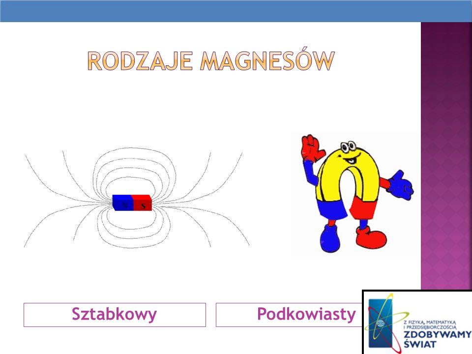 Mówiąc o polu magnetycznym mamy na myśli przestrzeń, w której dochodzi do oddziaływań magnetycznych.