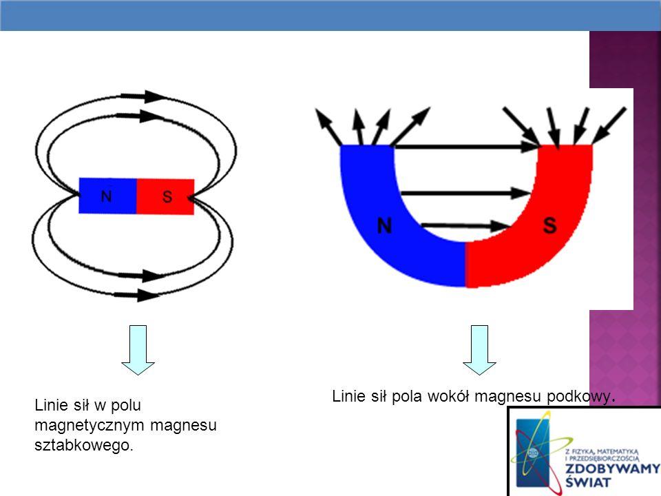 Linie sił w polu magnetycznym magnesu sztabkowego. Linie sił pola wokół magnesu podkowy.