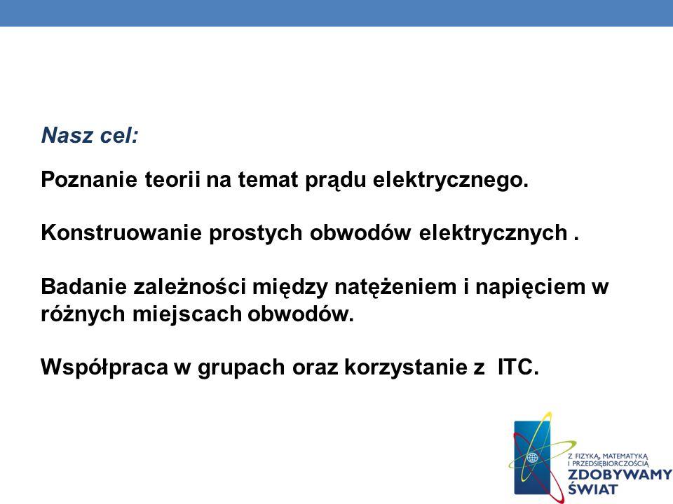 Nasz cel: Poznanie teorii na temat prądu elektrycznego.