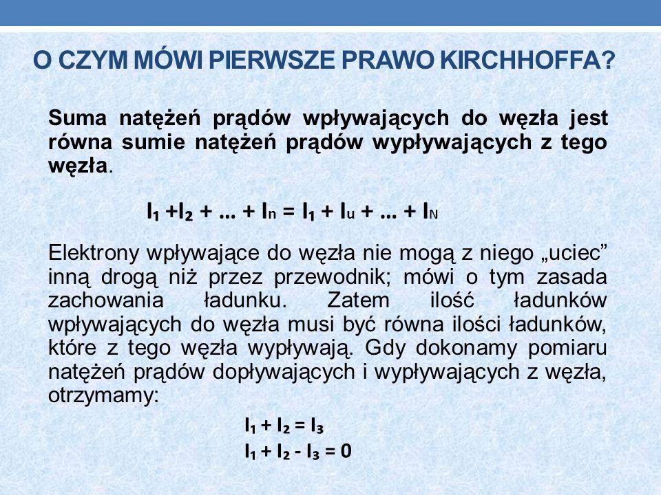 O CZYM MÓWI PIERWSZE PRAWO KIRCHHOFFA? Suma natężeń prądów wpływających do węzła jest równa sumie natężeń prądów wypływających z tego węzła. Elektrony