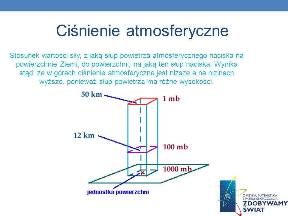 Ciśnienie atmosferyczne Stosunek wartości siły, z jaką słup powietrza atmosferycznego naciska na powierzchnię Ziemi, do powierzchni, na jaką ten słup