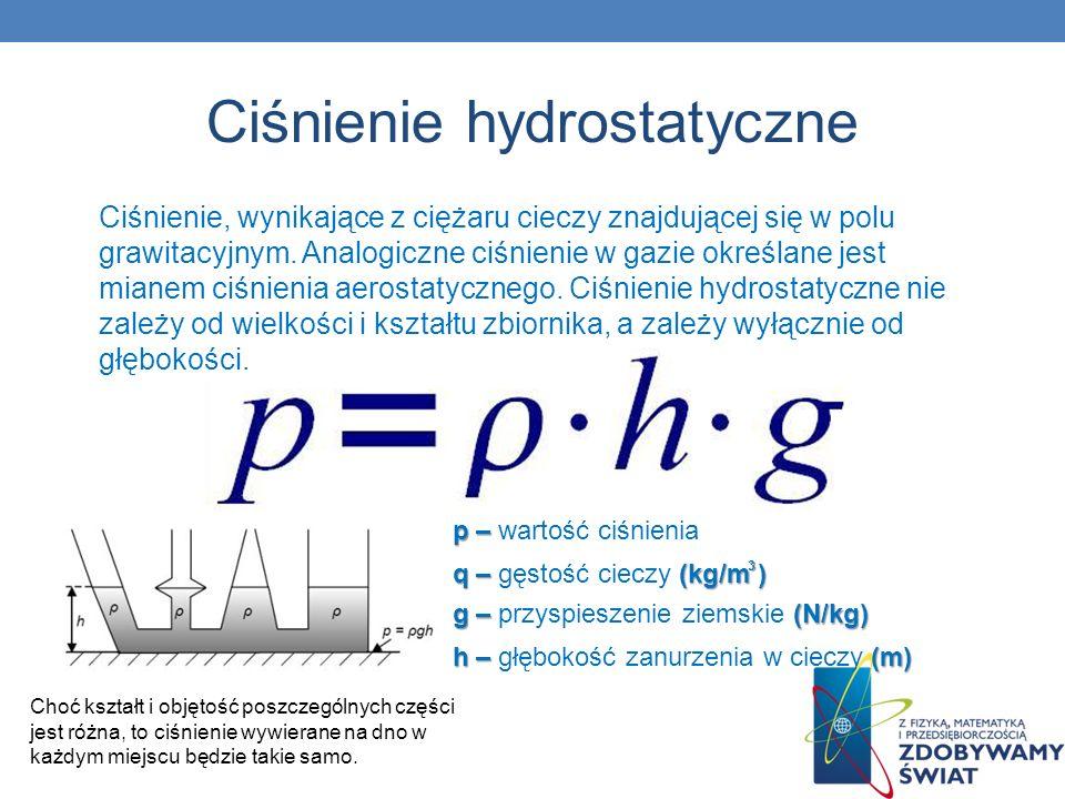 Ciśnienie hydrostatyczne q –(kg/m ) q – gęstość cieczy (kg/m ) h –(m) h – głębokość zanurzenia w cieczy (m) p – p – wartość ciśnienia g –(N/kg) g – pr