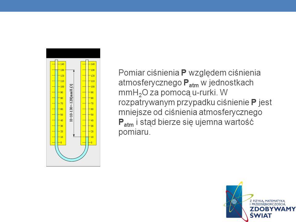 Pomiar ciśnienia P względem ciśnienia atmosferycznego P atm w jednostkach mmH 2 O za pomocą u-rurki. W rozpatrywanym przypadku ciśnienie P jest mniejs