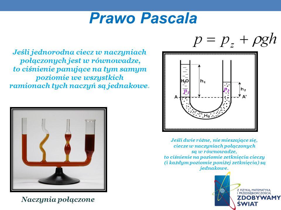 Prawo Pascala Jeśli jednorodna ciecz w naczyniach połączonych jest w równowadze, to ciśnienie panujące na tym samym poziomie we wszystkich ramionach t