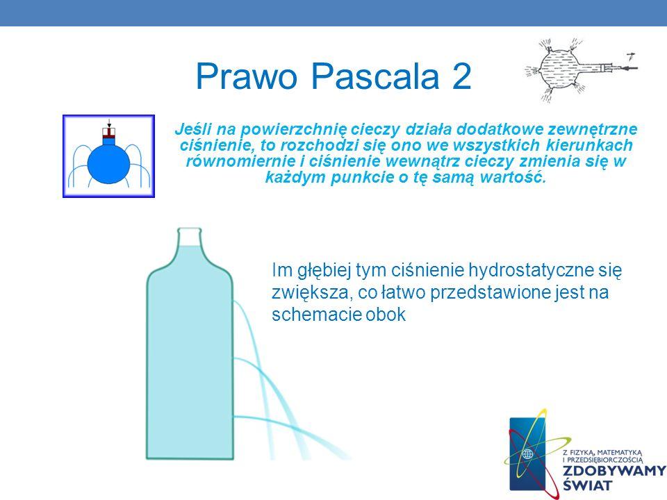 Prawo Pascala 2 Jeśli na powierzchnię cieczy działa dodatkowe zewnętrzne ciśnienie, to rozchodzi się ono we wszystkich kierunkach równomiernie i ciśni