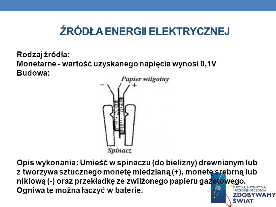 ŹRÓDŁA ENERGII ELEKTRYCZNEJ Rodzaj źródła: Monetarne - wartość uzyskanego napięcia wynosi 0,1V Budowa: Opis wykonania: Umieść w spinaczu (do bielizny)