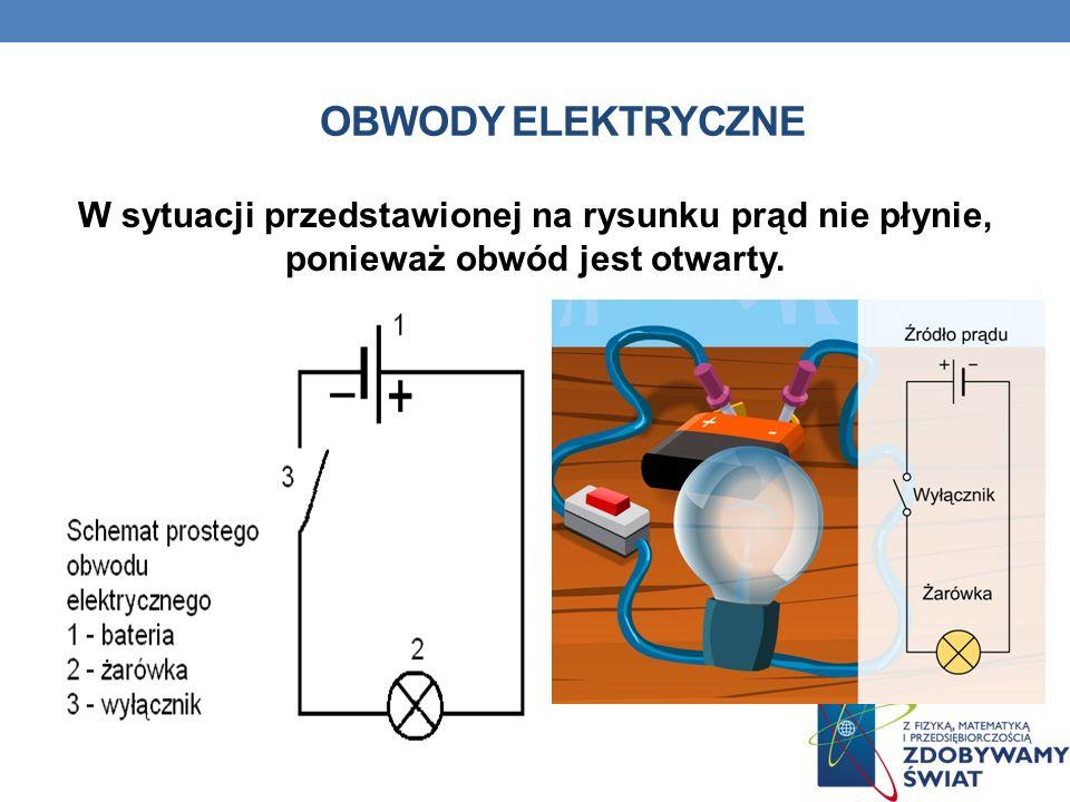 OBWODY ELEKTRYCZNE W sytuacji przedstawionej na rysunku prąd nie płynie, ponieważ obwód jest otwarty.