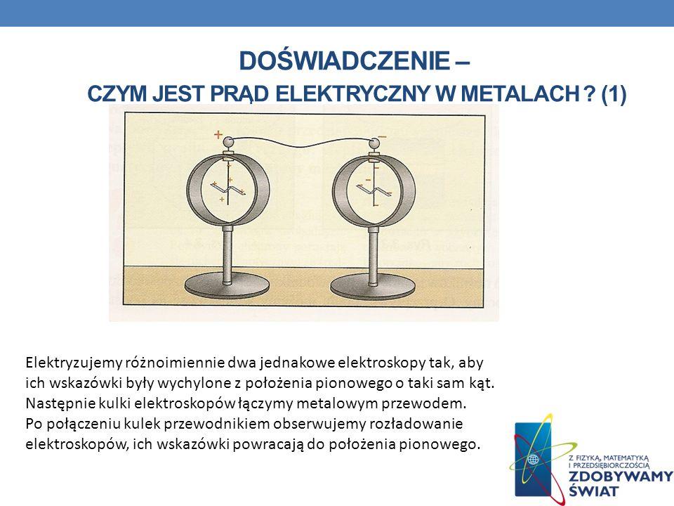 DOŚWIADCZENIE – CZYM JEST PRĄD ELEKTRYCZNY W METALACH ? (1) Elektryzujemy różnoimiennie dwa jednakowe elektroskopy tak, aby ich wskazówki były wychylo