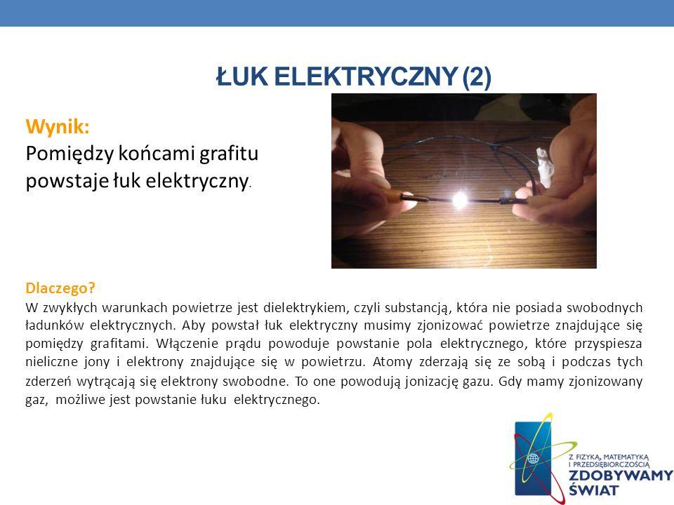 ŁUK ELEKTRYCZNY (2) Wynik: Pomiędzy końcami grafitu powstaje łuk elektryczny. Dlaczego? W zwykłych warunkach powietrze jest dielektrykiem, czyli subst