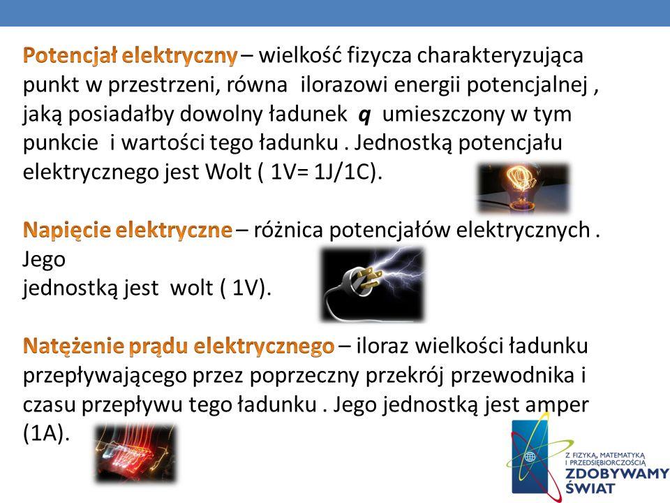 Pioruny Piorun jest wyładowaniem elektrycznym o bardzo dużym natężeniu, które przenosi w kierunku ziemi ujemne ładunki elektryczne.