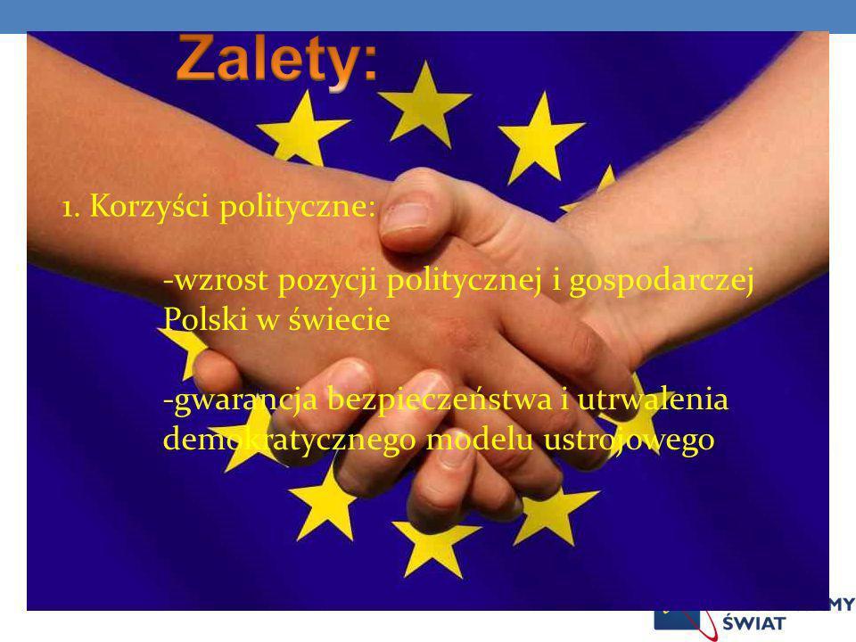 1. Korzyści polityczne: -wzrost pozycji politycznej i gospodarczej Polski w świecie -gwarancja bezpieczeństwa i utrwalenia demokratycznego modelu ustr
